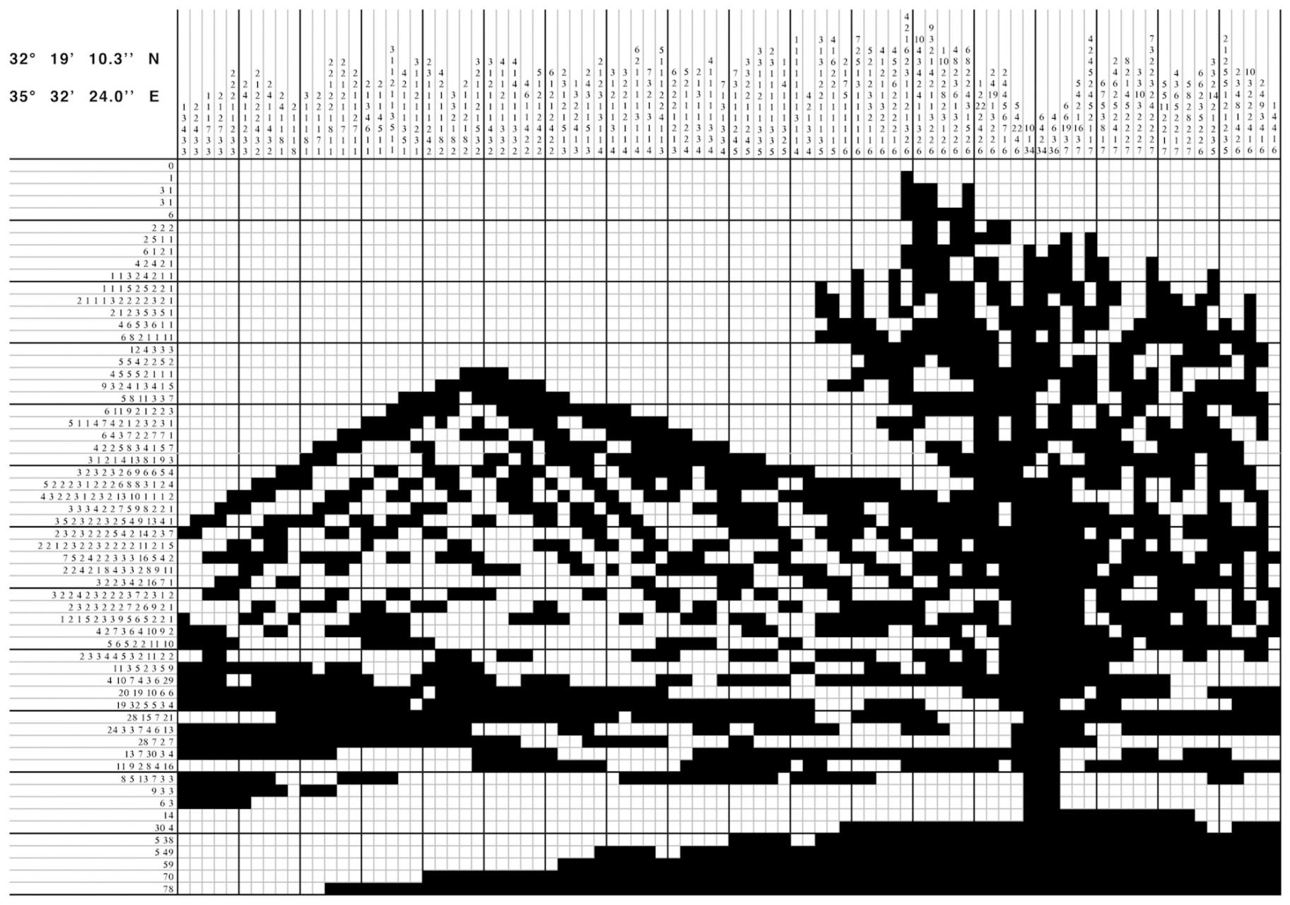 שחור ופתור ברוש נוף עץ והר